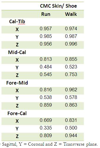 MSEG_table2
